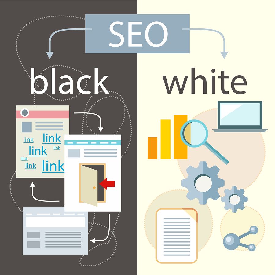White Hat SEO Efforts
