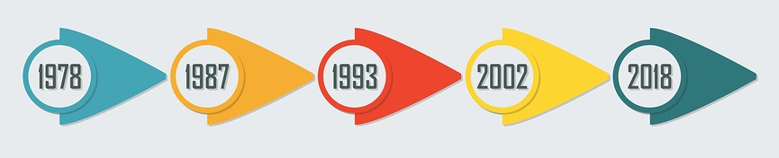 history_of_web_design