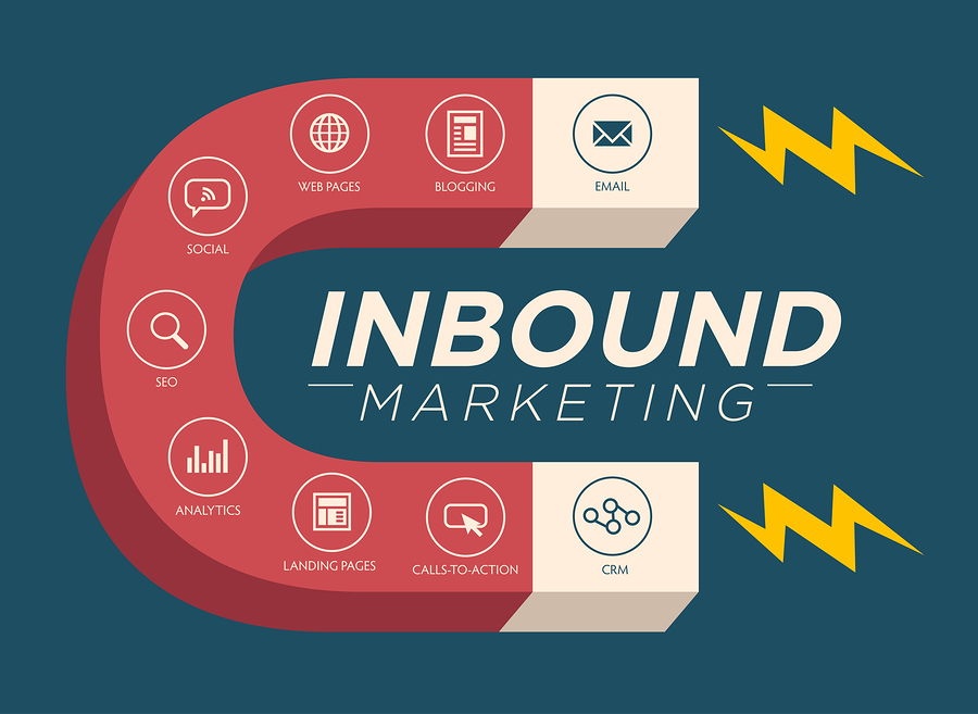 Inbound Marketing and Lead Generation Methods