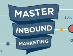 lead_generation_through_inbound_marketing