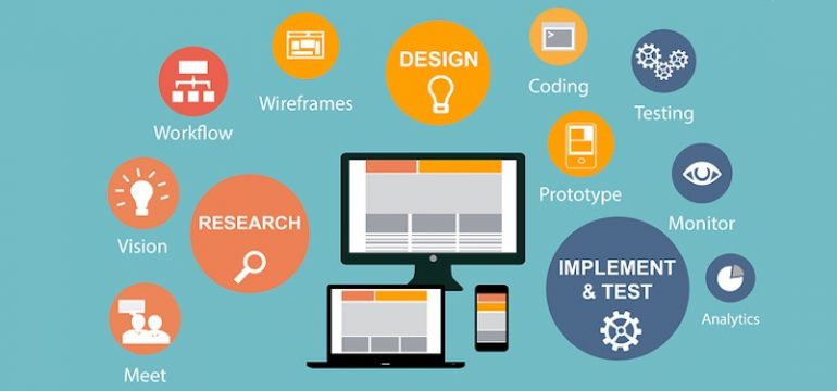 A List of the Top Web Design, UX and Responsive Site Guides